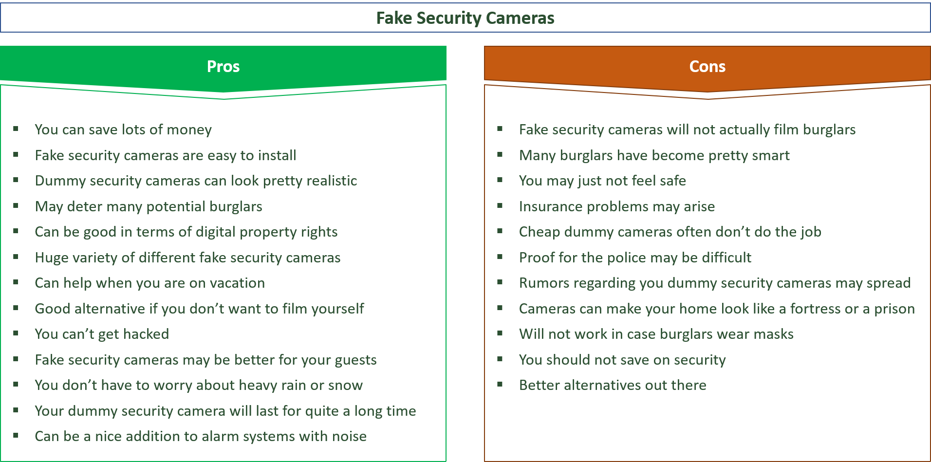 advantages and disadvantages of fake security cameras