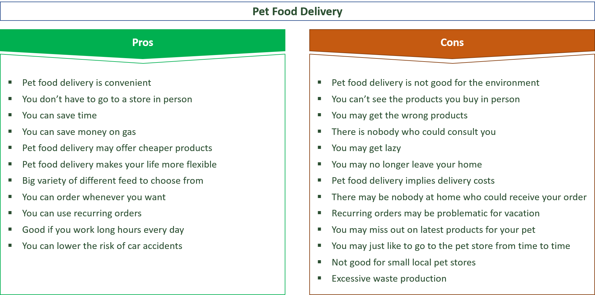 advantages and disadvantages of pet food delivery